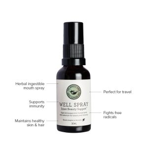 WELL SPRAY – Inner Beauty Support